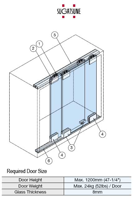 Sliding glass door systems xl gc for Sliding glass wall systems