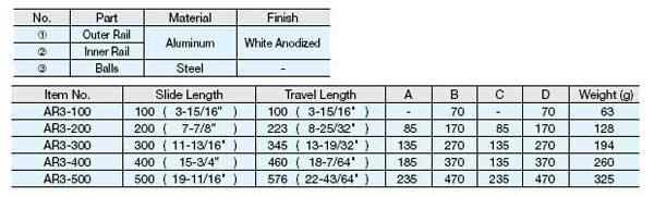 Sugatsune  Size Chart