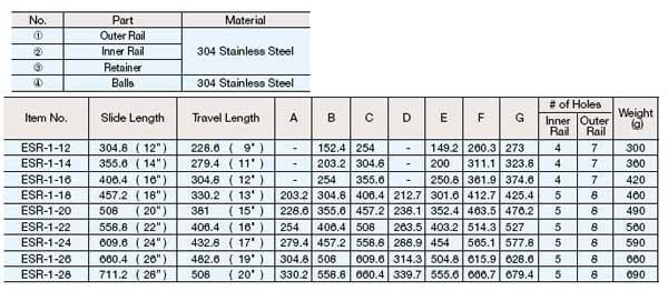Sugatsune Esr 1 Esr 1 Stainless Steel Drawer Slide